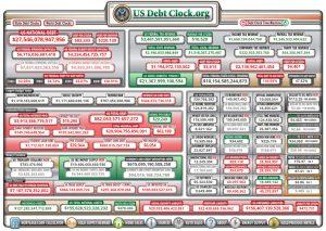 JAV skolos yra negrąžinamos